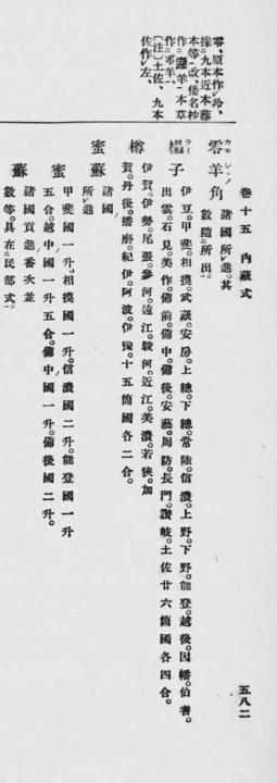 『延喜式』巻十五 平安時代『延喜式』校訂. 上巻。皇典講究所, 全国神職会(1929)